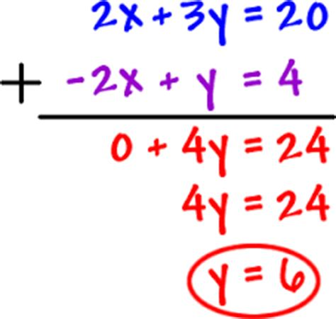 Need help with math homework equations with fractions